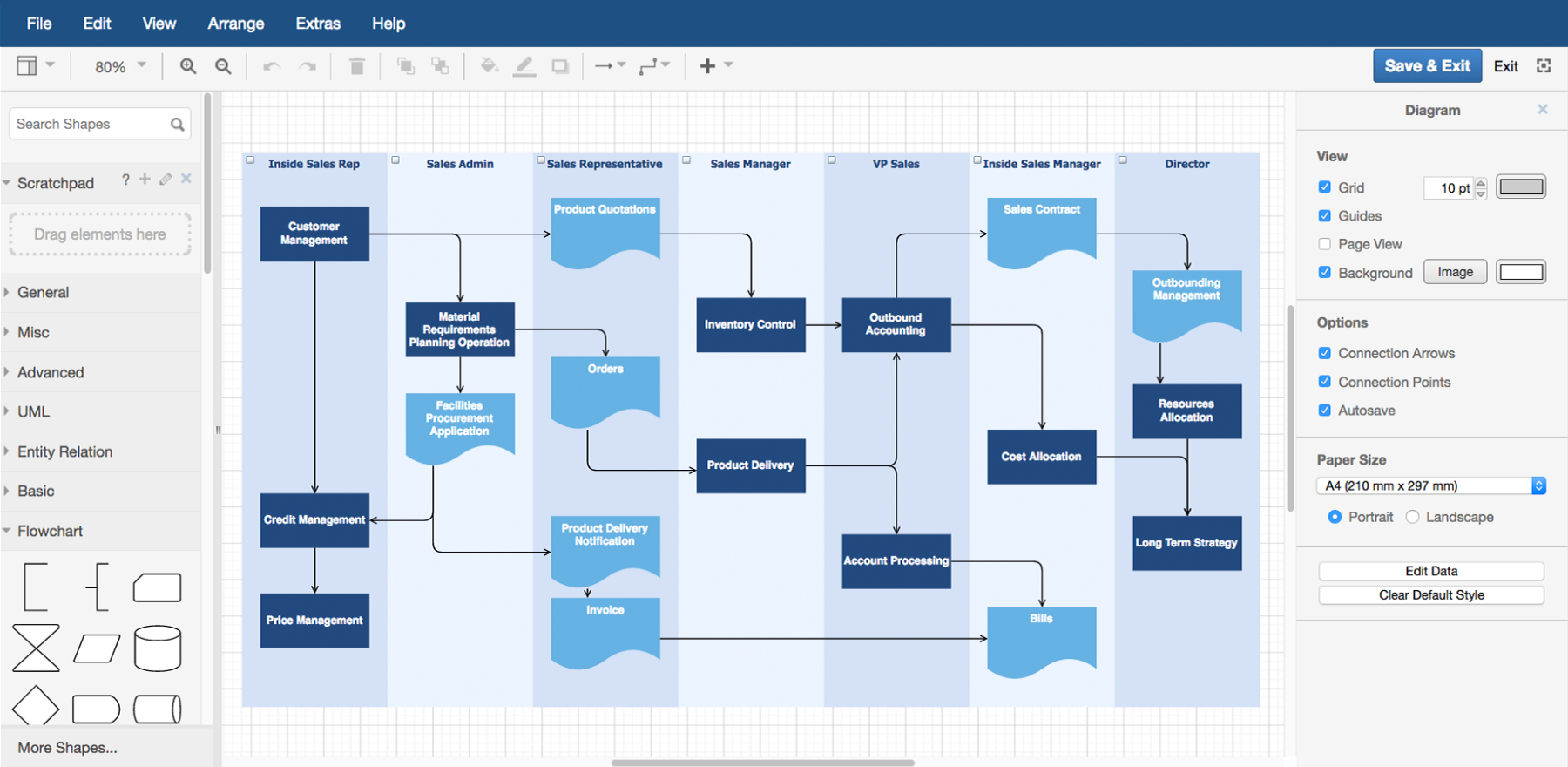 Create a process diagram in draw.io