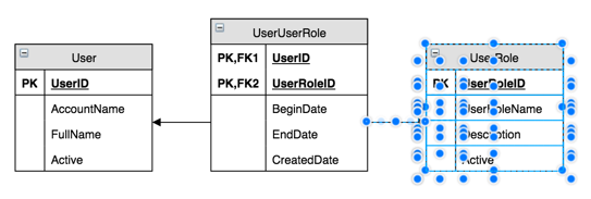 Entity relationship diagram erd draw draw selected container in an erd ccuart Choice Image