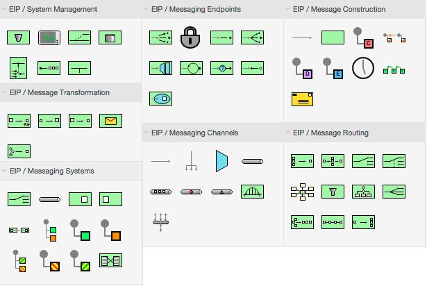 Enterprise Integration Stencils