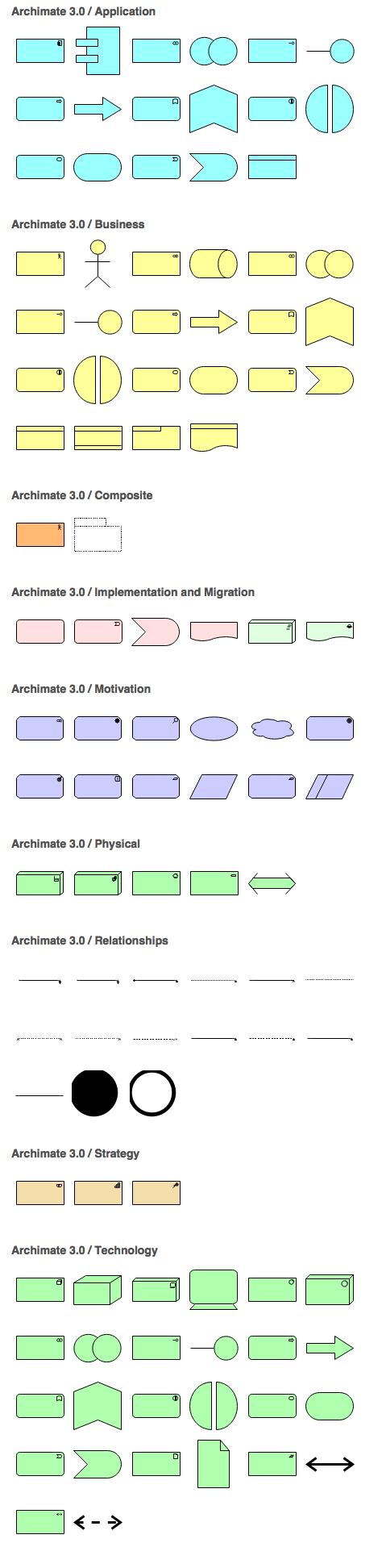 sidebar-archimate3