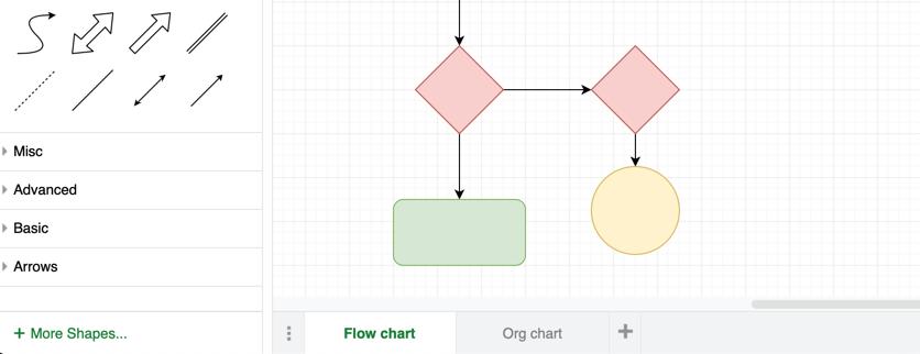 Multiple Pages Per Diagram Draw Io