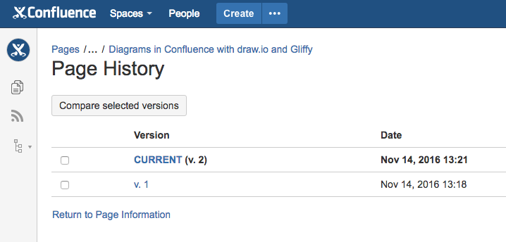 Diagram Versioning in Confluence: Integrated Revision