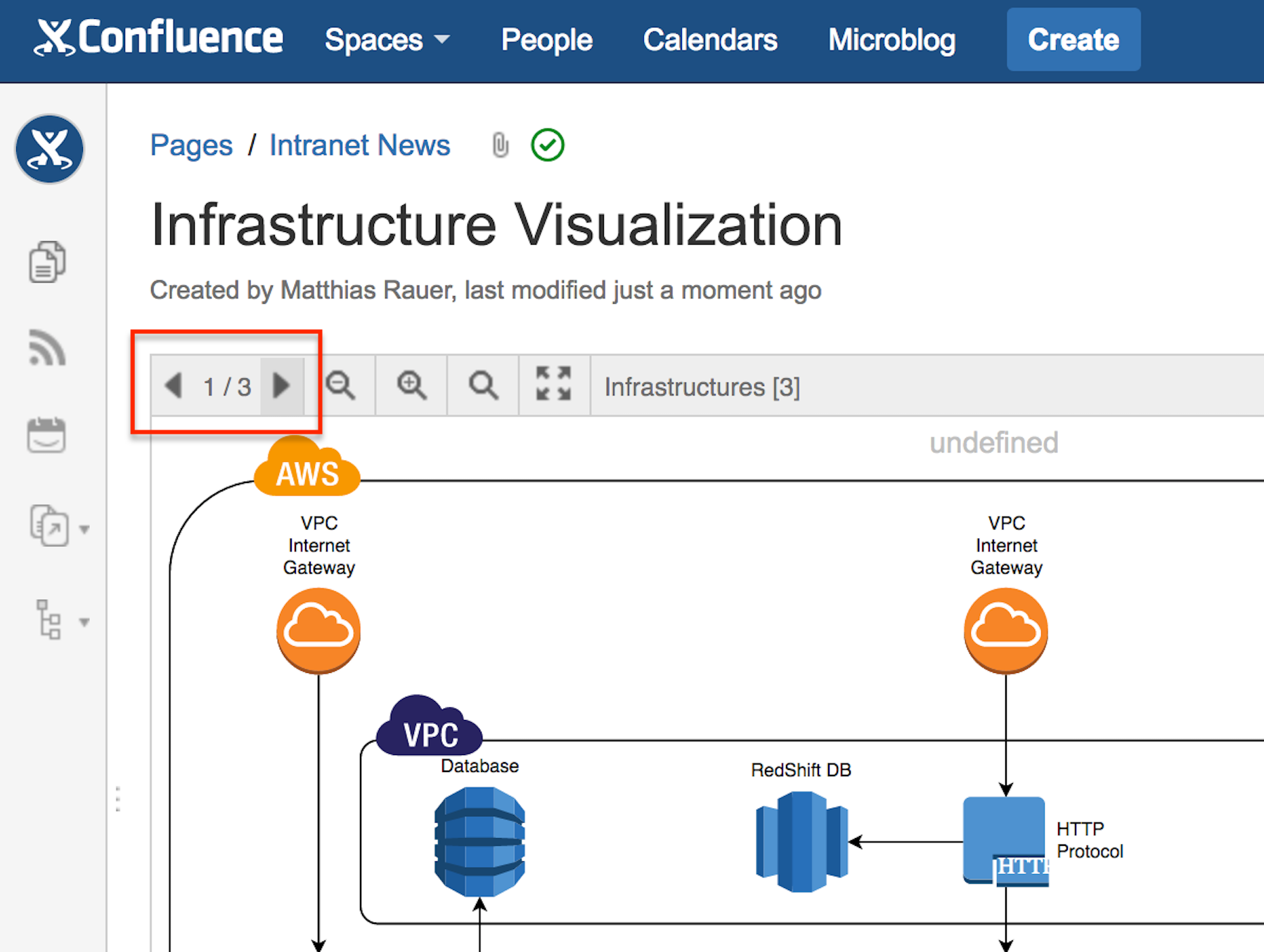 Draw For Confluence Multi Page Diagrams Draw