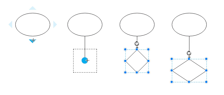 there are four different ways you can create connectors between shapes and  quickly extend your diagrams in draw io