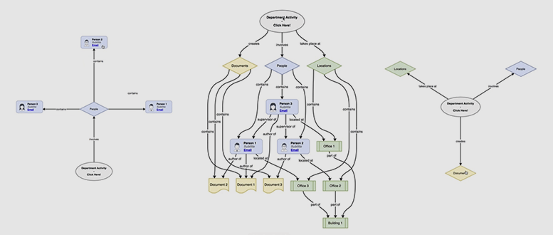 Animation And Automatic Layout Explore Complex Diagrams Draw