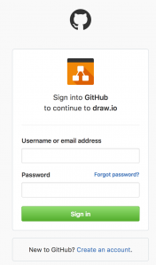 Sign in to GitHub to authorize draw.io
