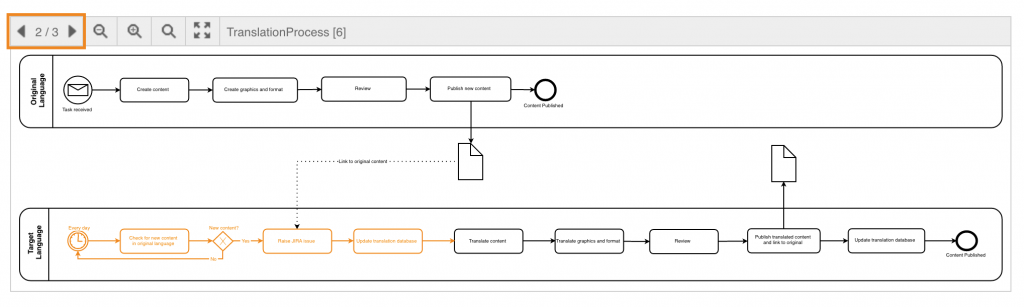 draw.io - Viewing multi-page diagrams in Confluence