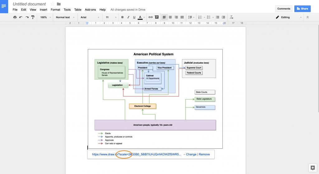 High resolution draw.io diagram in a Google document