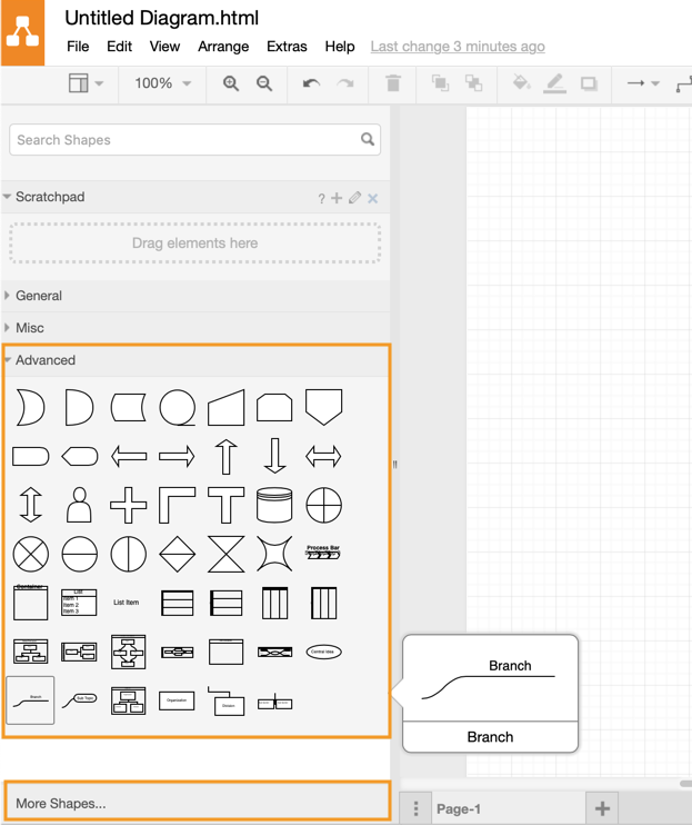 Organization Charts and Mind Maps in draw io – draw io