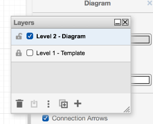 to insert something into a layer, the correct layer must be selected in the  layers dialog
