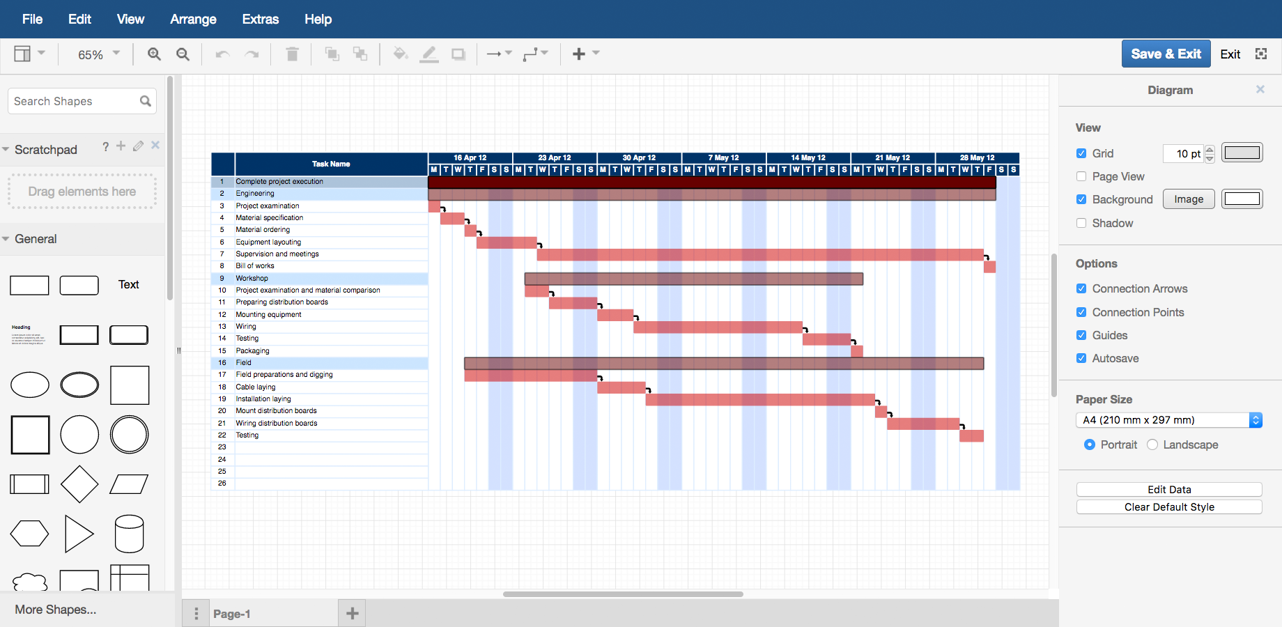 Examples draw gantt chart pooptronica Choice Image