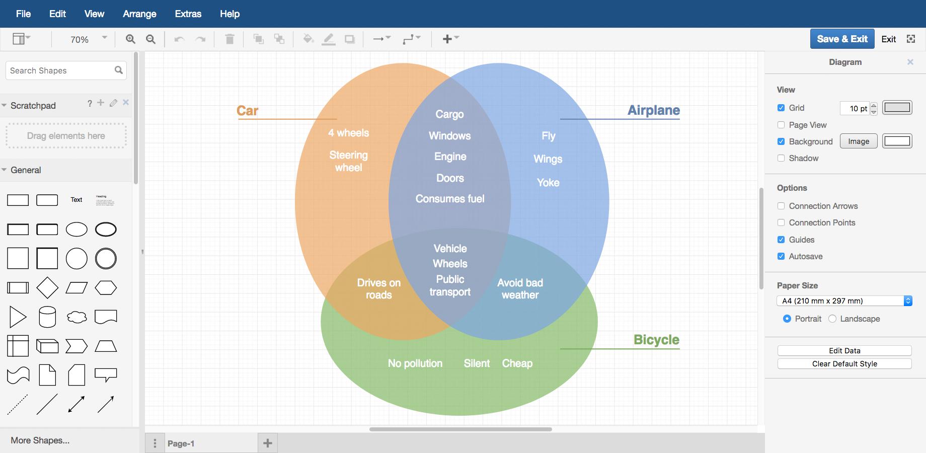 Examples draw venn diagram pooptronica