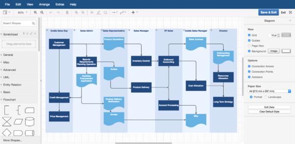 Evaltuesdaytip Diy Flowcharts And Process Diagrams Khulisa