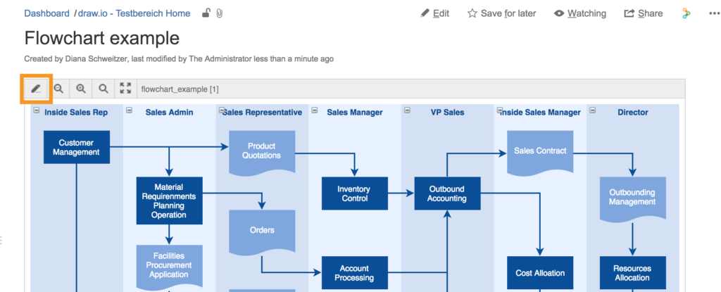 draw.io - editing a diagram from view mode in Confluence