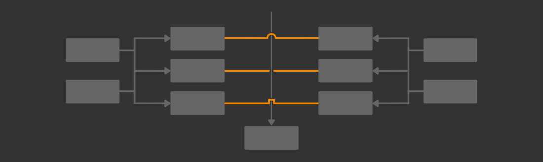draw.io - Line jumps in are used to show that lines cross each other, but do not connect
