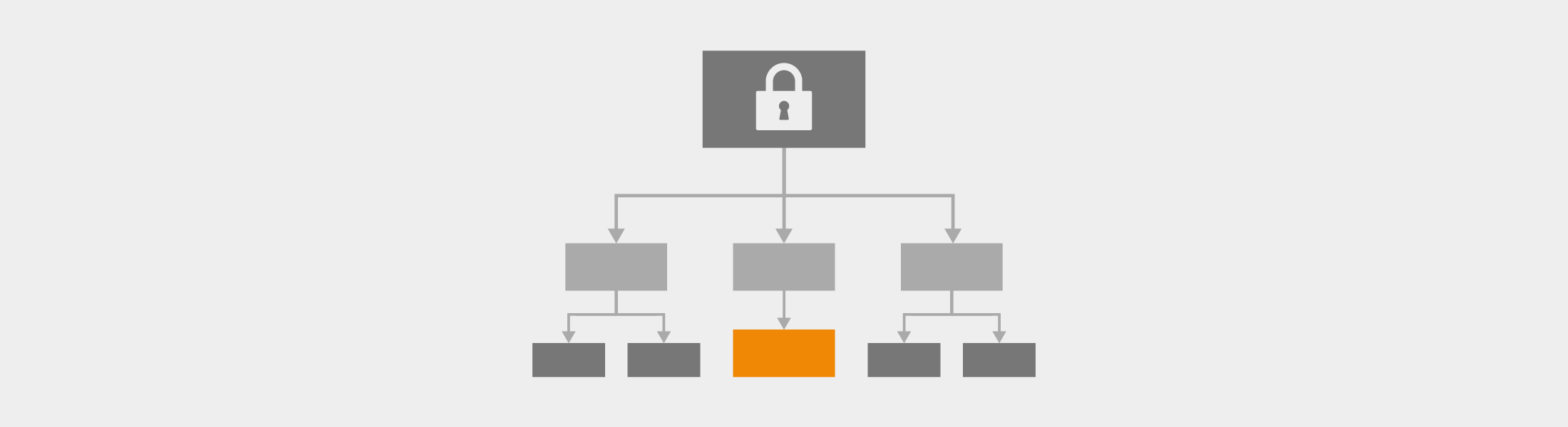 Remove sensitive information with the draw.io anonymize plugin