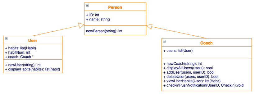 UML class diagrams in draw io – draw io