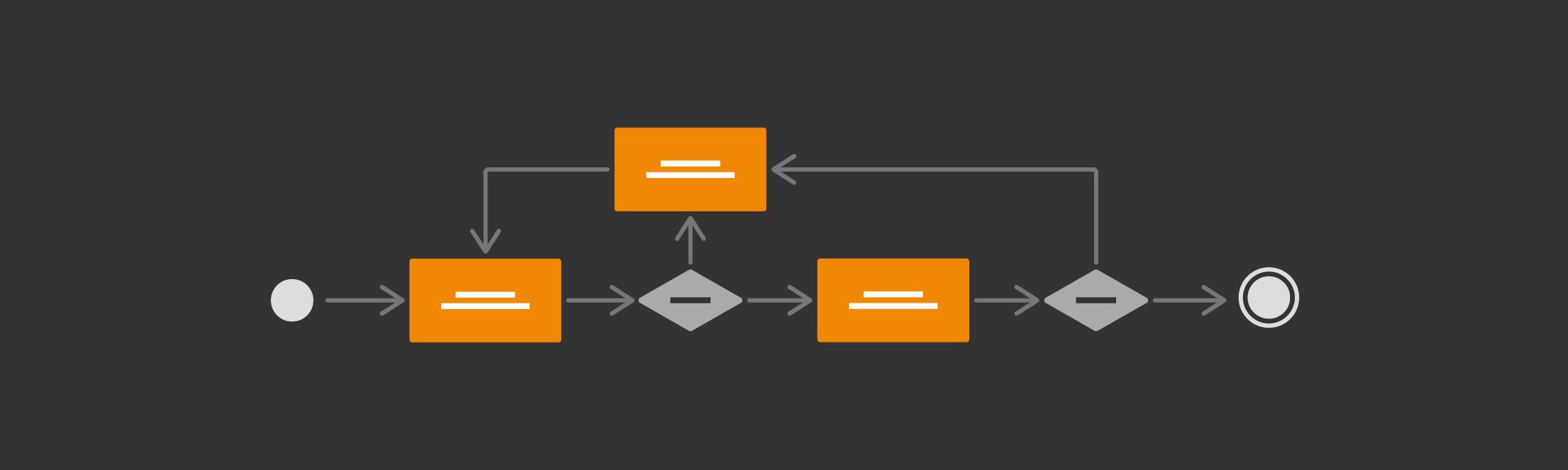 activity diagrams Archives - draw.io