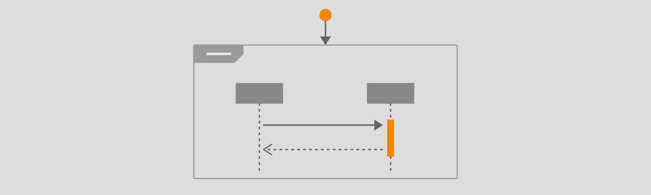 You can create UML interaction overview diagrams in draw.io. These UML diagrams are a combination of an activity diagram and sequence diagrams.