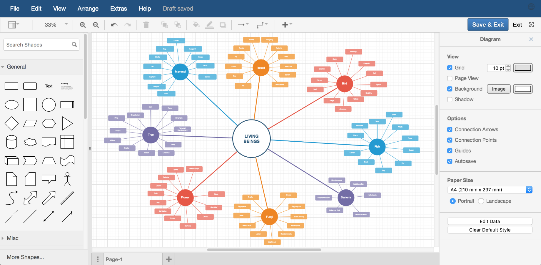 Examples draw mind maps are ideal for quickly jotting down your thoughts about a concept or problem and organizing the information into related ccuart Images