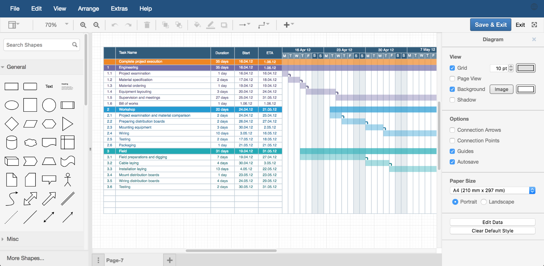 Examples draw a gantt chart is a bar chart used when planning projects to show dependencies resources deliverables and due dates project managers use them to break ccuart Images