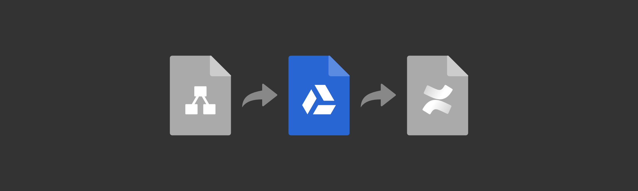 The free Google Drive Connector app for Confluence Cloud makes it much easier to embed the files and media you have stored in Google Drive and Team Drive into your Confluence content.