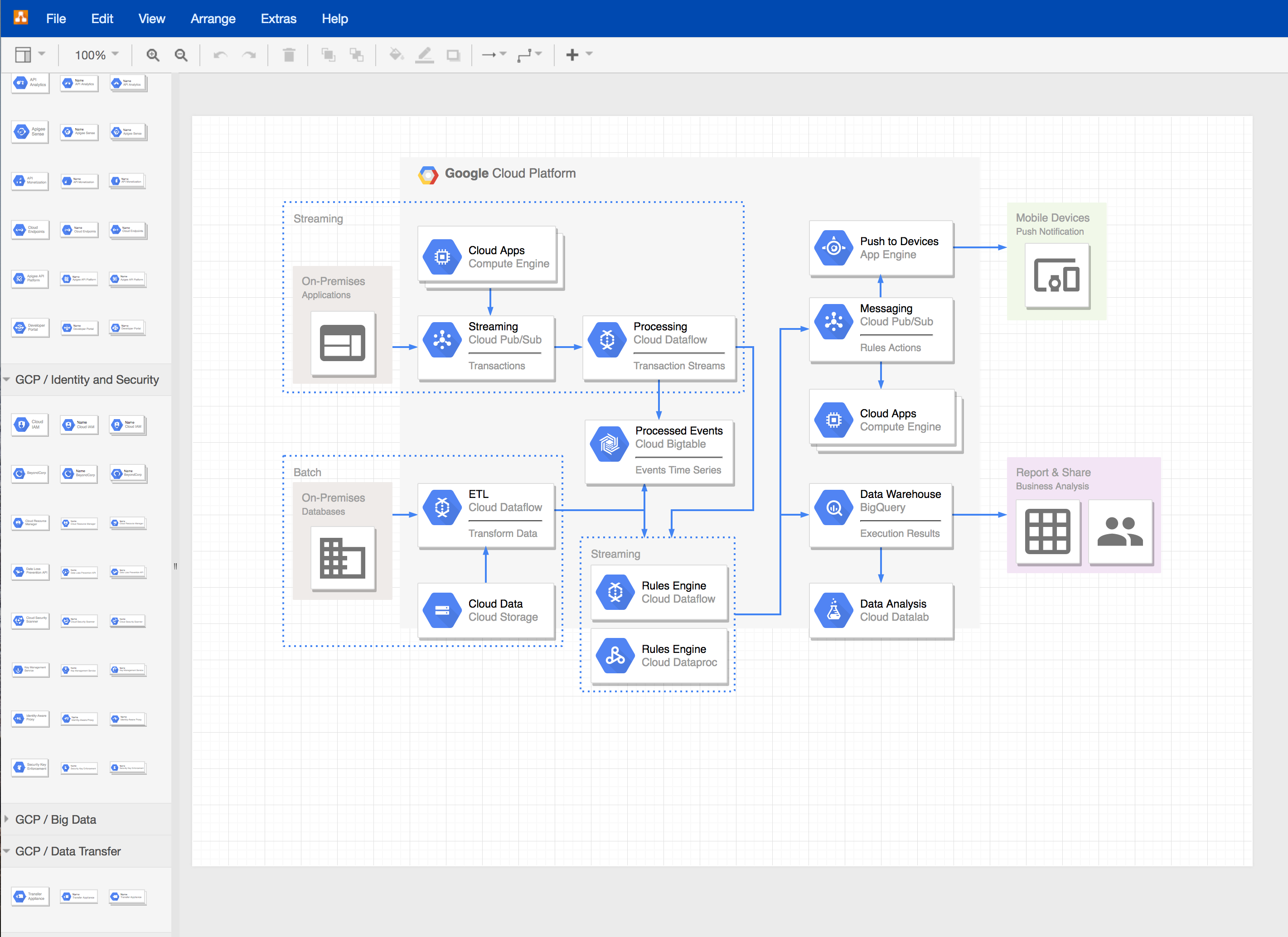 Updated Google Cloud Platform Icons And Templates Draw Io