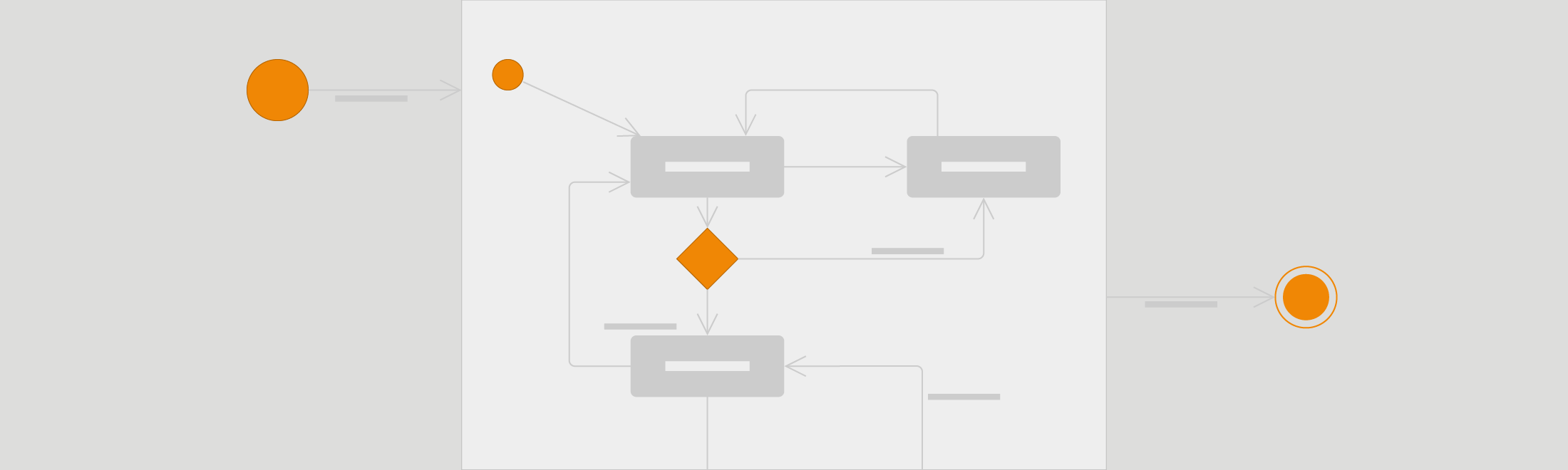 With draw.io you can easily create UML state diagrams.