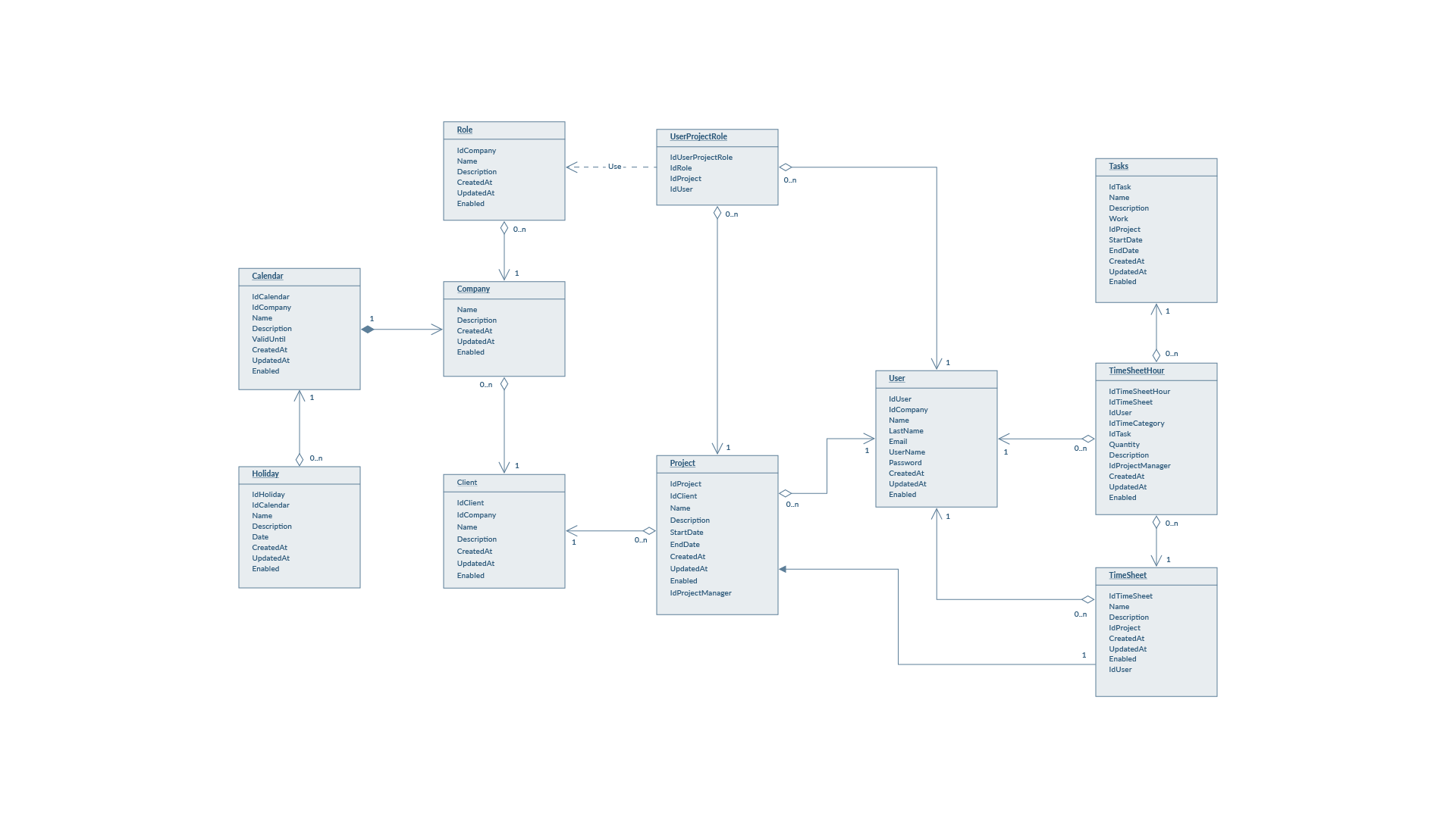 UML Diagram with draw.io