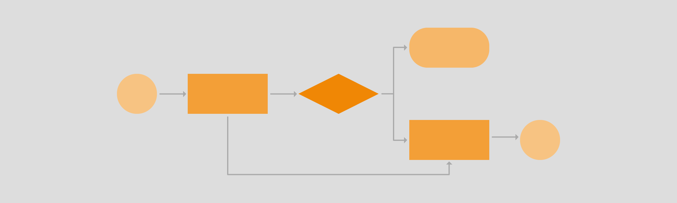 Easily create flowcharts in draw.io