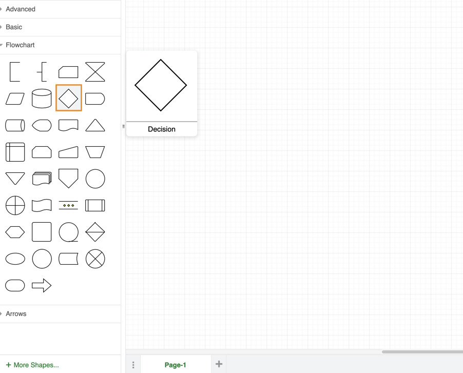 How to create flow charts in draw io – draw io