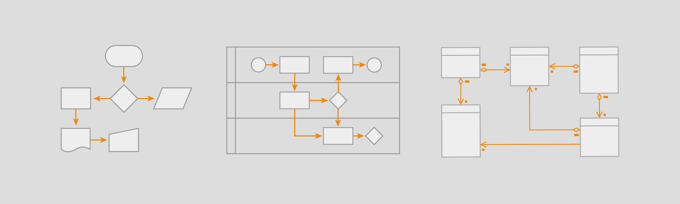 Creating different types of flowcharts with draw.io
