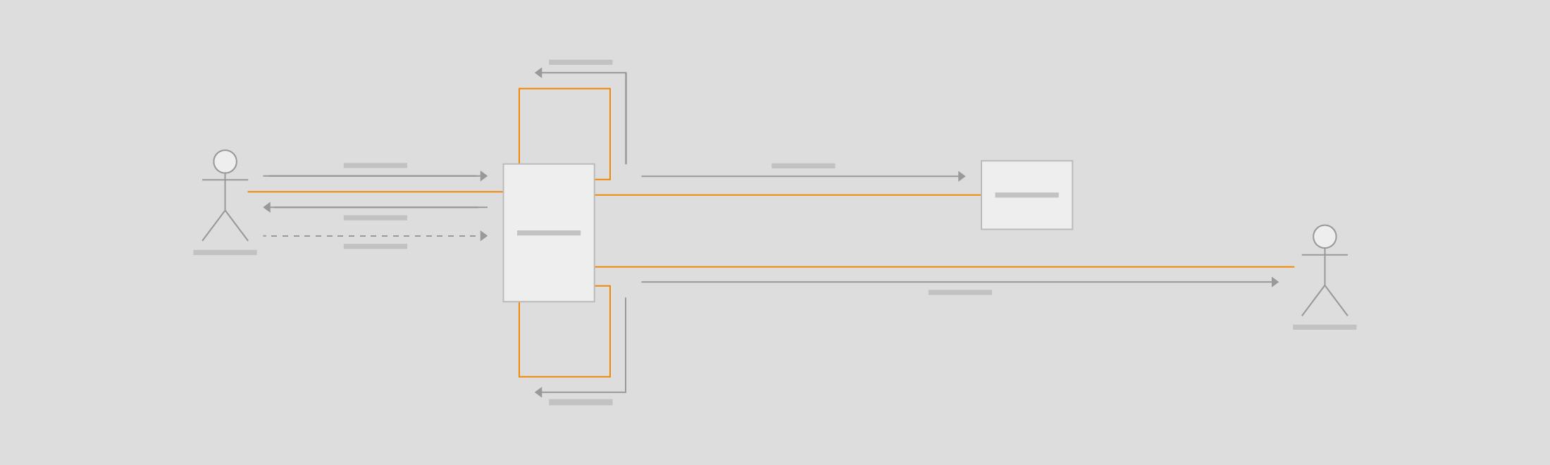 Uml Communication Diagrams Draw Io