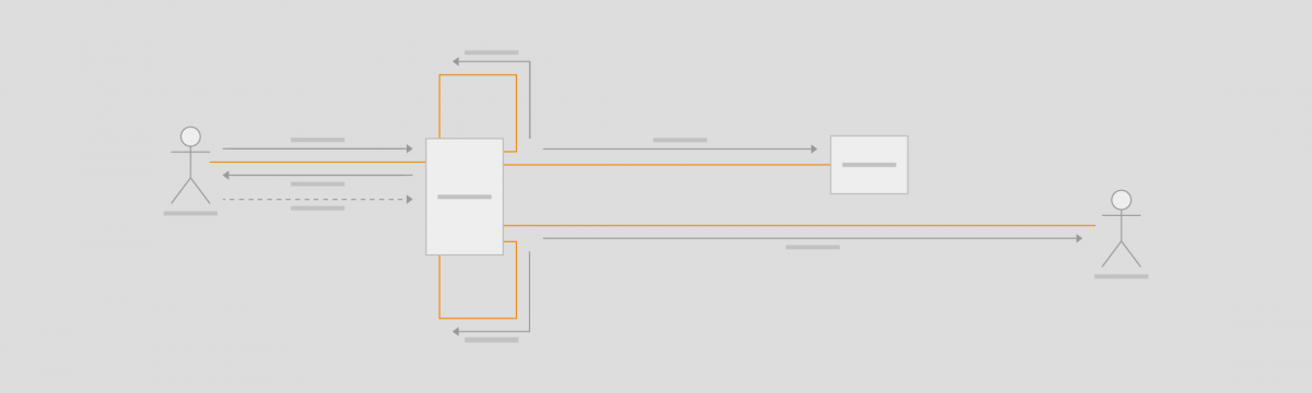 Create UML communication diagrams in draw.io.