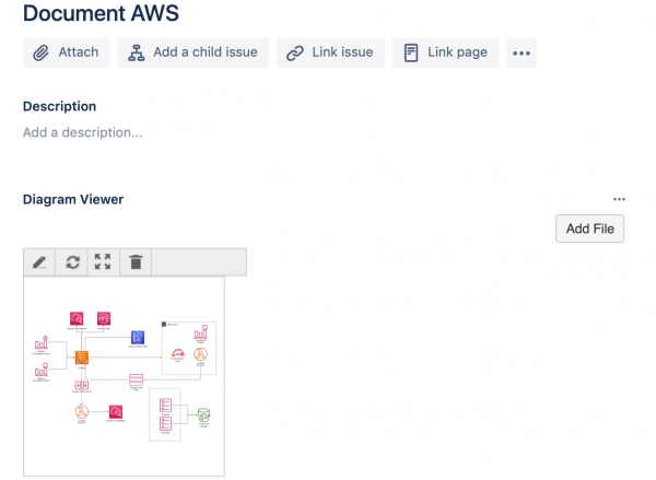 A file in the Diagram Viewer section in Jira