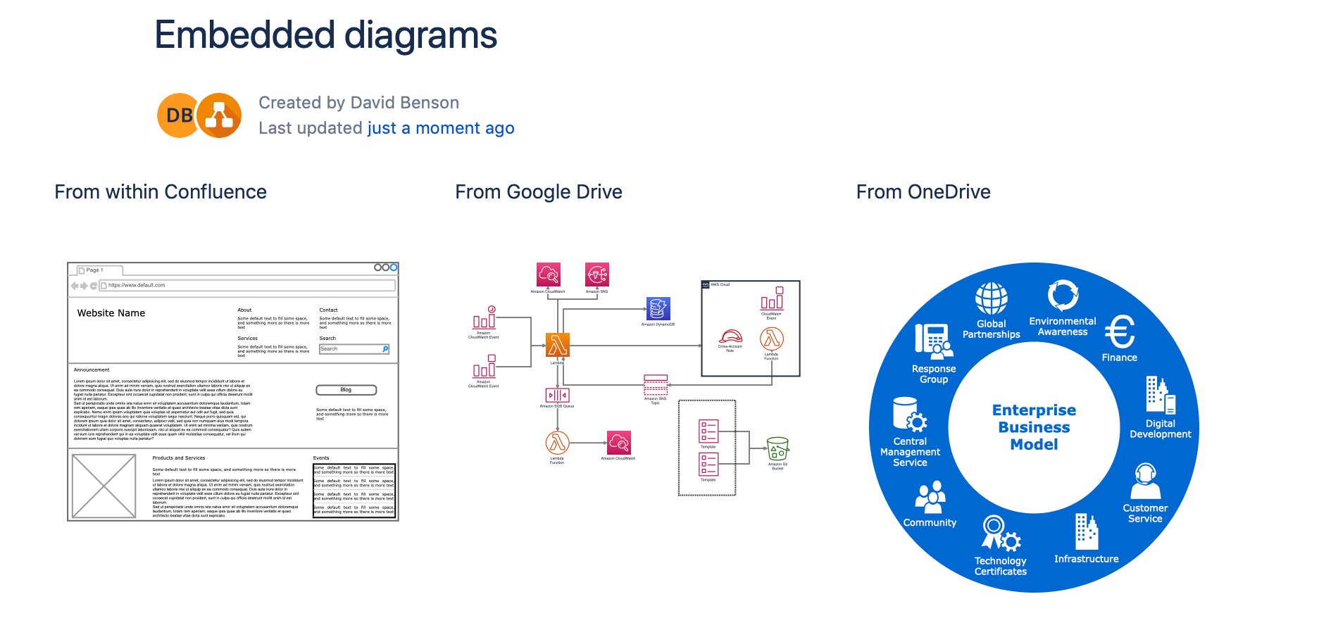 Embed draw.io diagrams from Confluence, Suite and OneDrive