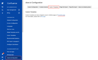 Go to the custom templates library for draw.io in Confluence Cloud