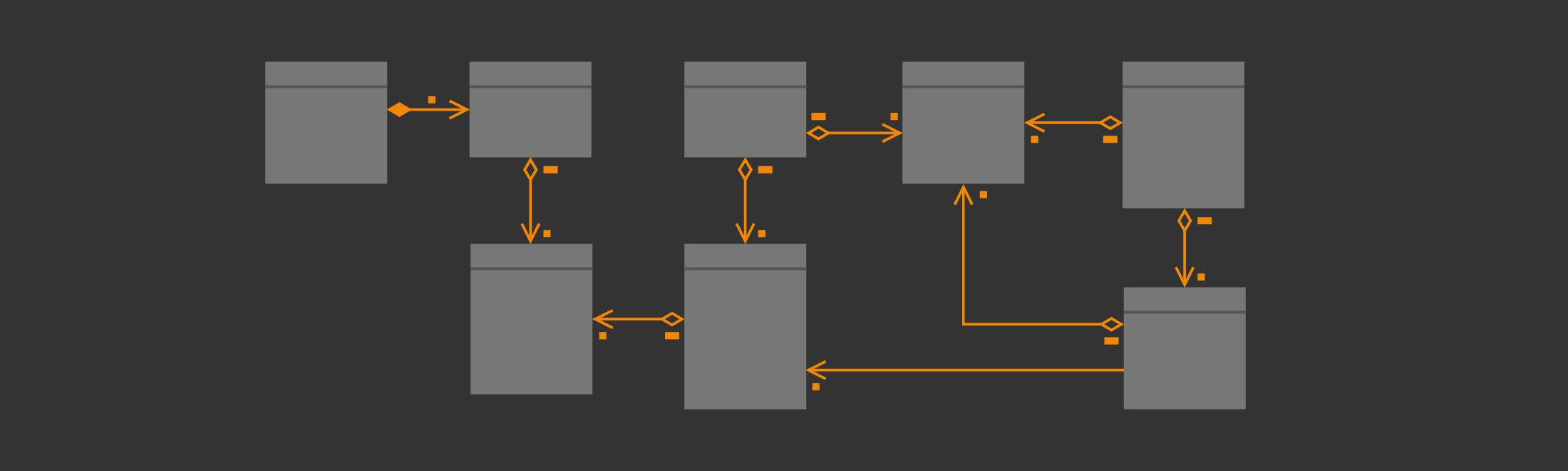 draw.io diagrams for Software development processes