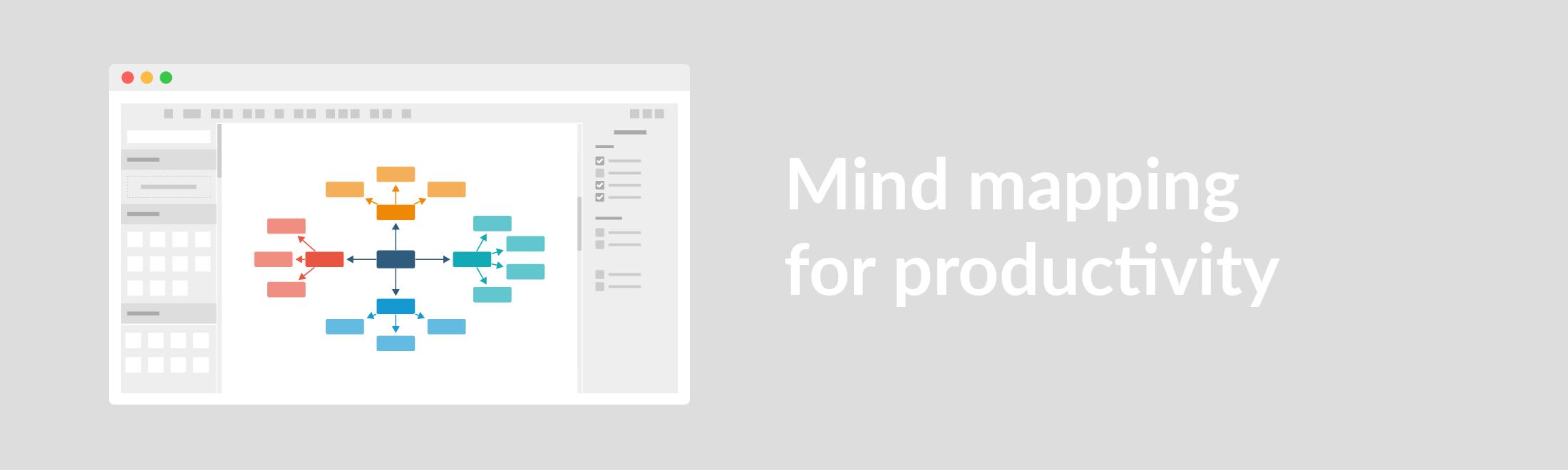 increase productivity with mindmaps
