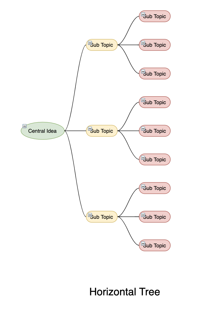 Automatic layouts in draw.io - Tree layout